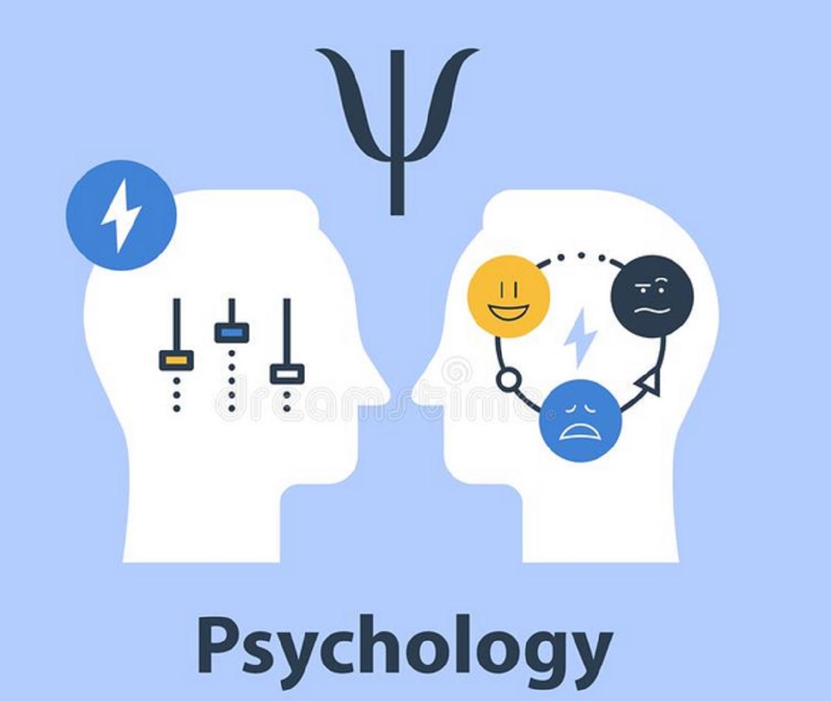 test psikologjik